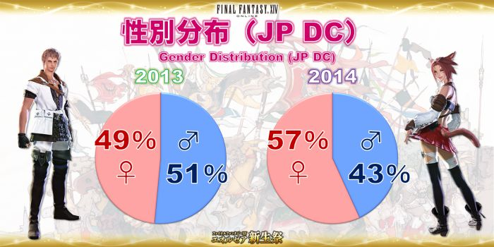 Click image for larger version  Name:EorzeaCensus_JP (01).jpg Views:906 Size:52.5 KB ID:1072