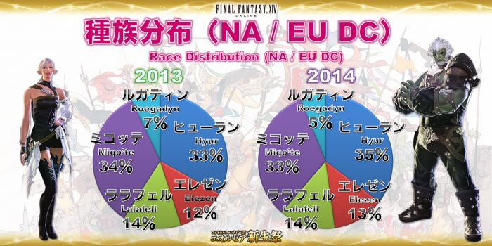 Click image for larger version  Name:EorzeaCensus_JP (04).jpg Views:909 Size:65.9 KB ID:1075