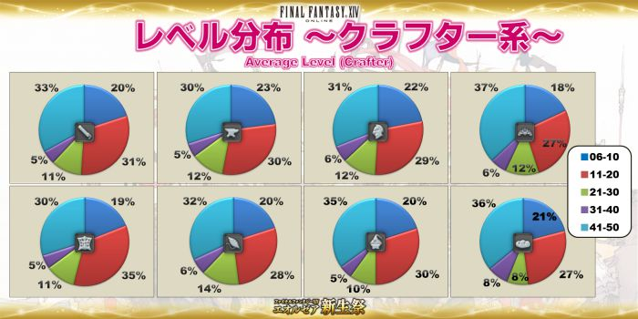 Click image for larger version  Name:EorzeaCensus_JP (09).jpg Views:615 Size:49.6 KB ID:1080