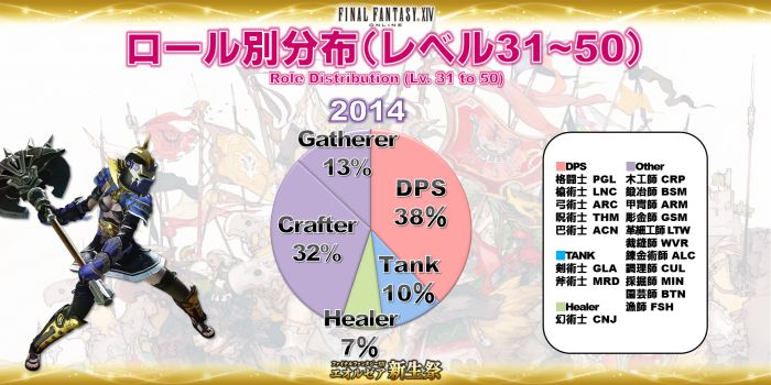 Click image for larger version  Name:EorzeaCensus_JP (12).jpg Views:766 Size:58.2 KB ID:1083
