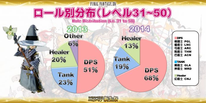 Click image for larger version  Name:EorzeaCensus_JP (13).jpg Views:955 Size:55.5 KB ID:1084