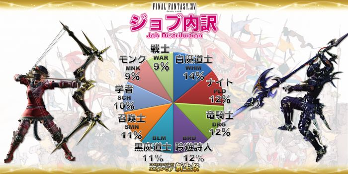 Click image for larger version  Name:EorzeaCensus_JP (14).jpg Views:1662 Size:59.0 KB ID:1085