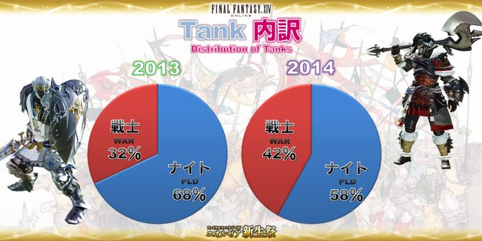 Click image for larger version  Name:EorzeaCensus_JP (16).jpg Views:879 Size:52.9 KB ID:1087