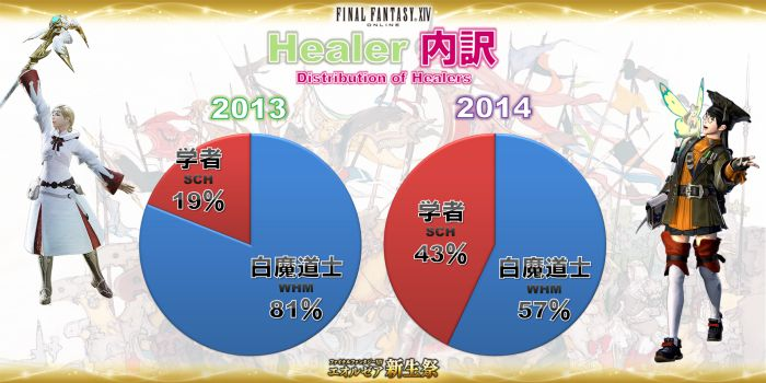 Click image for larger version  Name:EorzeaCensus_JP (17).jpg Views:892 Size:50.2 KB ID:1088