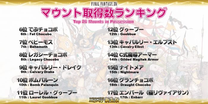 Click image for larger version  Name:EorzeaCensus_JP (32).jpg Views:355 Size:61.0 KB ID:1103
