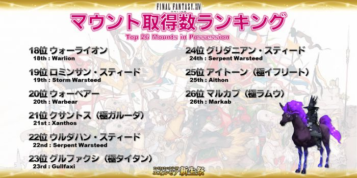 Click image for larger version  Name:EorzeaCensus_JP (33).jpg Views:422 Size:60.0 KB ID:1104