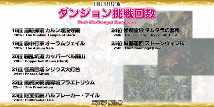 Click image for larger version  Name:EorzeaCensus_JP (40).jpg Views:340 Size:58.9 KB ID:1111