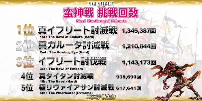 Click image for larger version  Name:EorzeaCensus_JP (41).jpg Views:441 Size:65.6 KB ID:1112