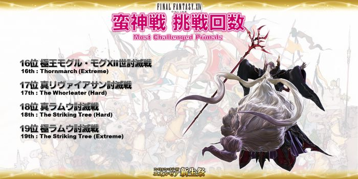 Click image for larger version  Name:EorzeaCensus_JP (43).jpg Views:472 Size:57.1 KB ID:1114