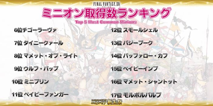Click image for larger version  Name:EorzeaCensus_JP (29a).jpg Views:253 Size:53.0 KB ID:1219